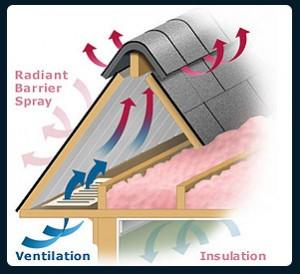 ridge-ventilation-300x274